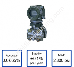 Cảm biến áp suất EJA110A